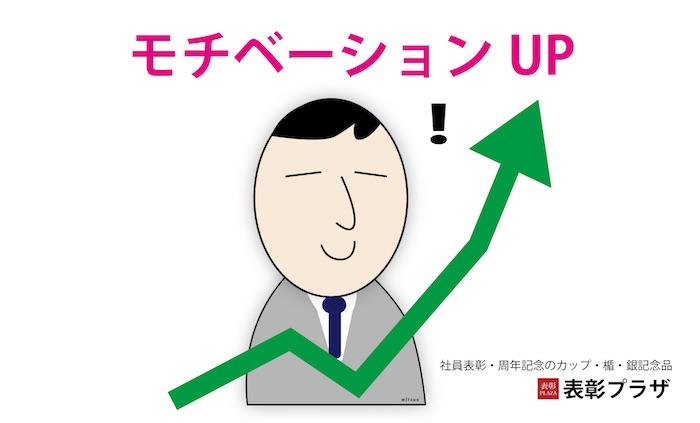 社員のモチベーションUP